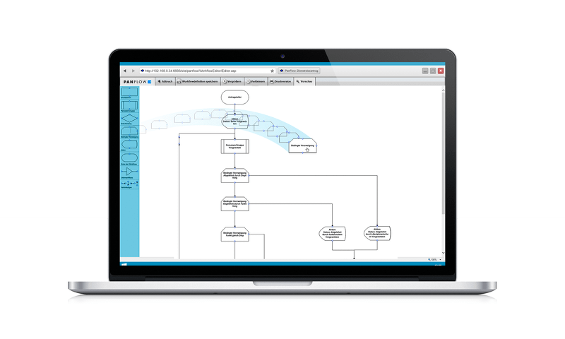 View of the workflow designer of the PANFLOW workflow management system